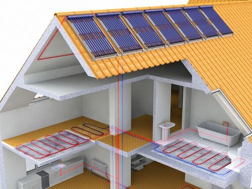 warmtepomp met zonnepanelen